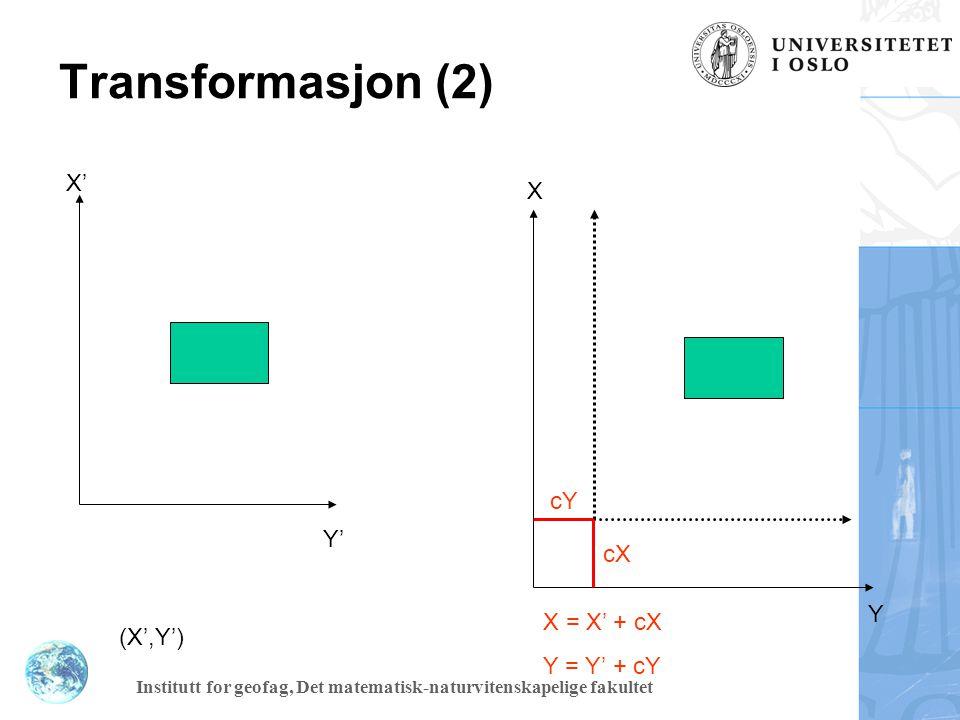 Institutt for geofag, Det matematisk-naturvitenskapelige fakultet Transformasjon (3) X' Y' Y X (X',Y') X = m X' + cx Y = m Y' + cy