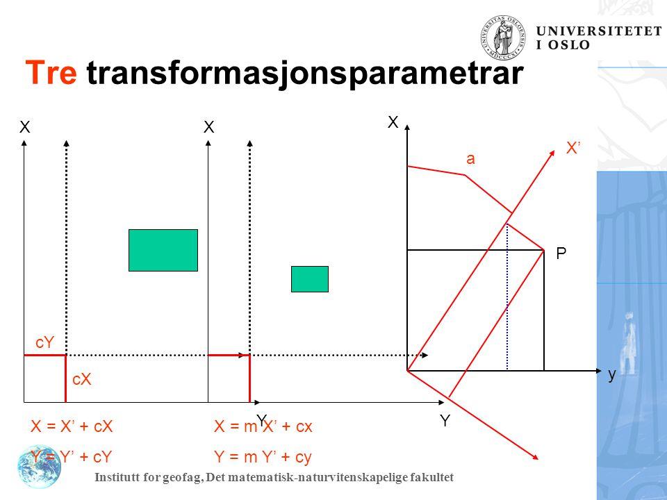 Institutt for geofag, Det matematisk-naturvitenskapelige fakultet Transformasjonar Identitet – rotasjon og translasjon X = x' cos a – y' sin a + cx Y = x' sin a + y' cos a + cy Konform – rotasjon, translasjon og skala X = x' m cos a – y' m sin a + cx Y = x' m sin a + y' m cos a + cy
