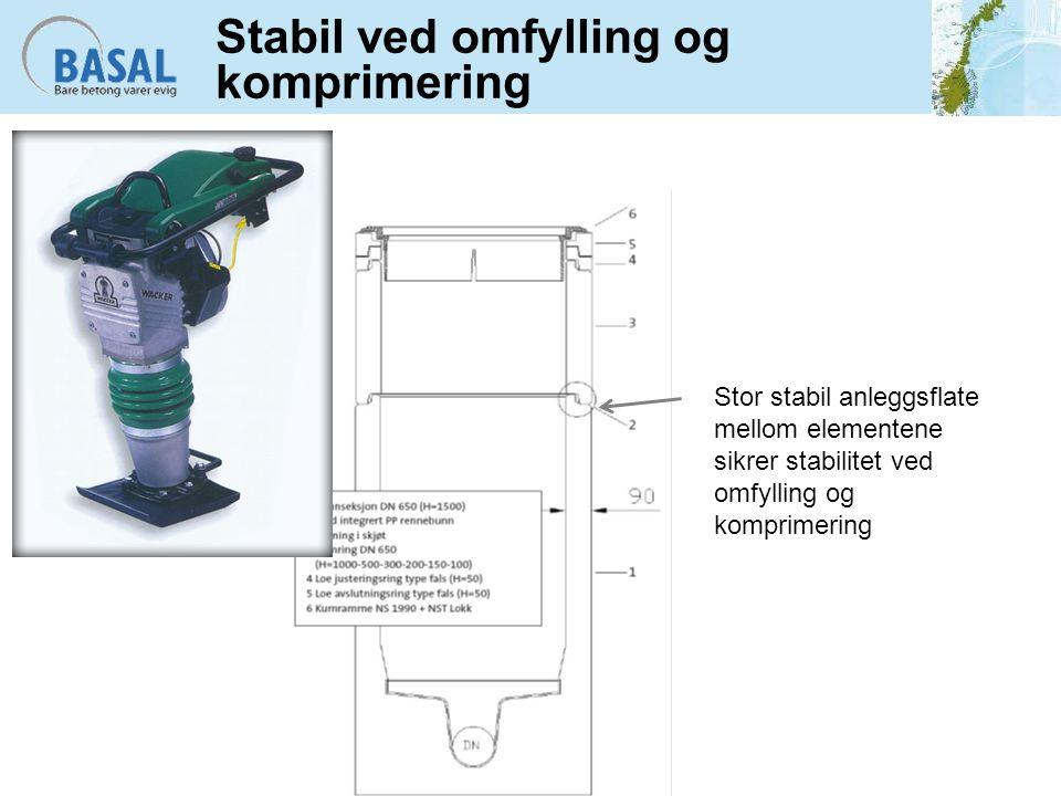 Stabil ved omfylling og komprimering Stor stabil anleggsflate mellom elementene sikrer stabilitet ved omfylling og komprimering