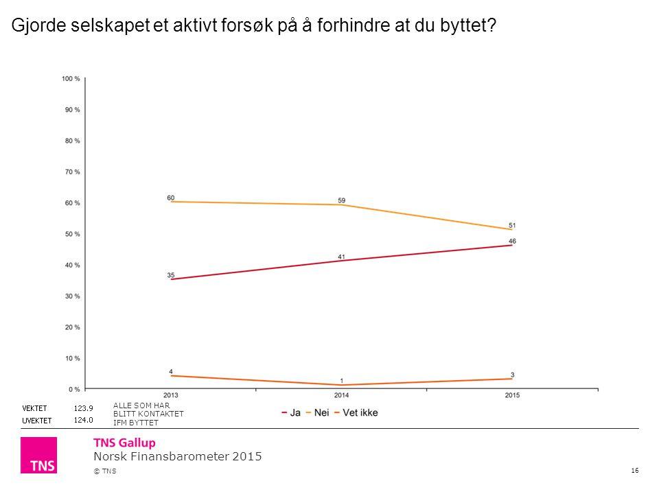 Norsk Finansbarometer 2015 © TNS 16 Gjorde selskapet et aktivt forsøk på å forhindre at du byttet? ALLE SOM HAR BLITT KONTAKTET IFM BYTTET