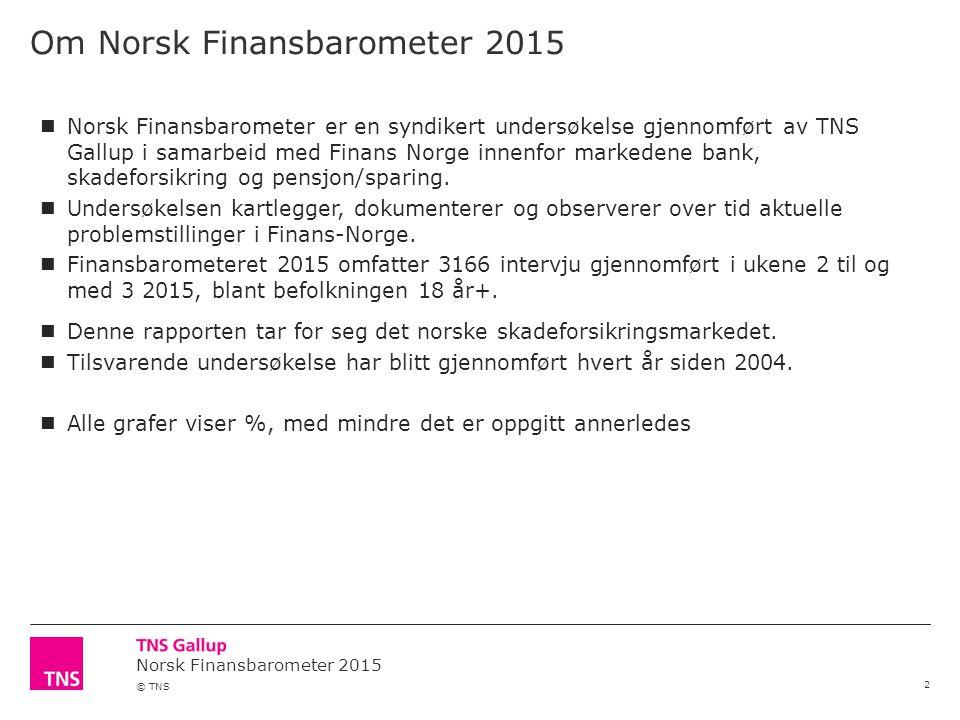 Norsk Finansbarometer 2015 © TNS 23 Hvor mye av hver hundrelapp innbetalt i premie til skadeforsikrings- selskapene i 2014 tror du gikk ut igjen i form av erstatninger?
