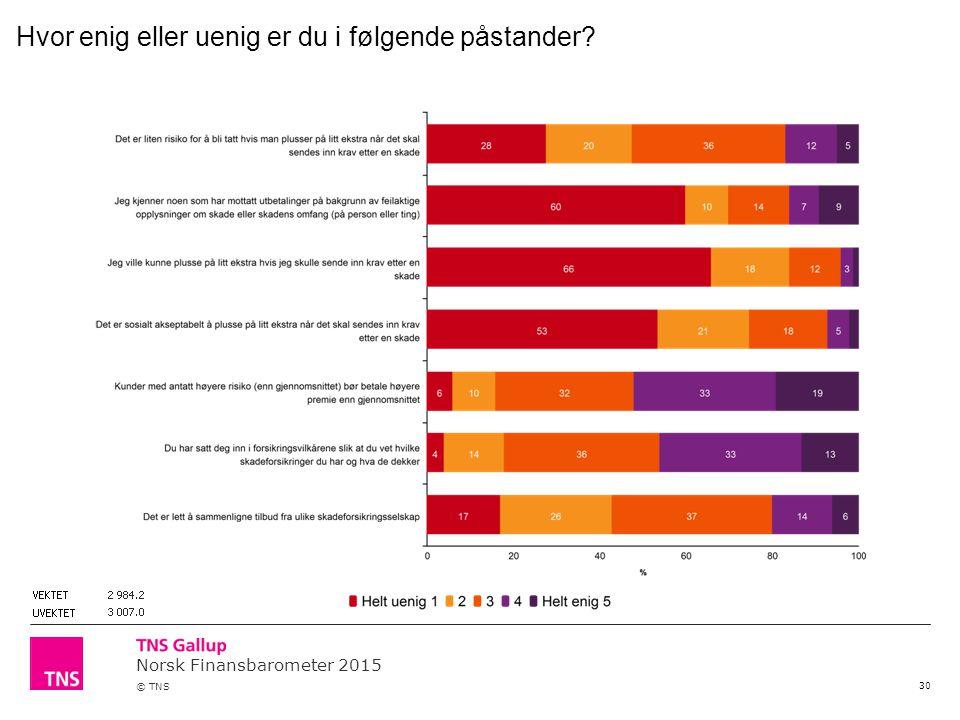 Norsk Finansbarometer 2015 © TNS 30 Hvor enig eller uenig er du i følgende påstander?
