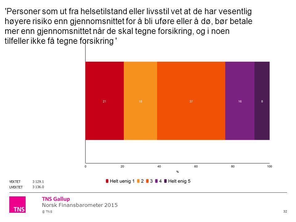 Norsk Finansbarometer 2015 © TNS 32 'Personer som ut fra helsetilstand eller livsstil vet at de har vesentlig høyere risiko enn gjennomsnittet for å b