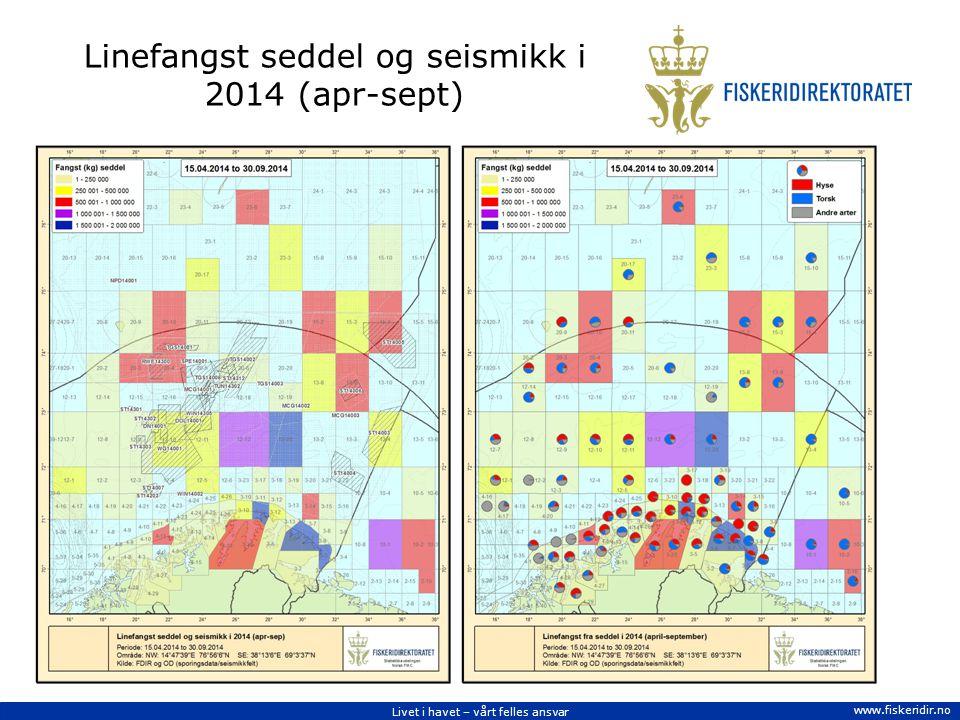 Livet i havet – vårt felles ansvar www.fiskeridir.no Linefangst seddel og seismikk i 2014 (apr-sept)