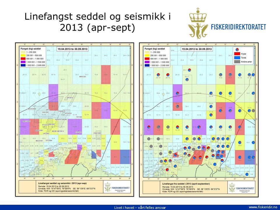 Livet i havet – vårt felles ansvar www.fiskeridir.no Linefangst seddel og seismikk i 2013 (apr-sept)