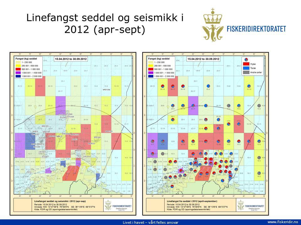 Livet i havet – vårt felles ansvar www.fiskeridir.no Linefangst seddel og seismikk i 2012 (apr-sept)