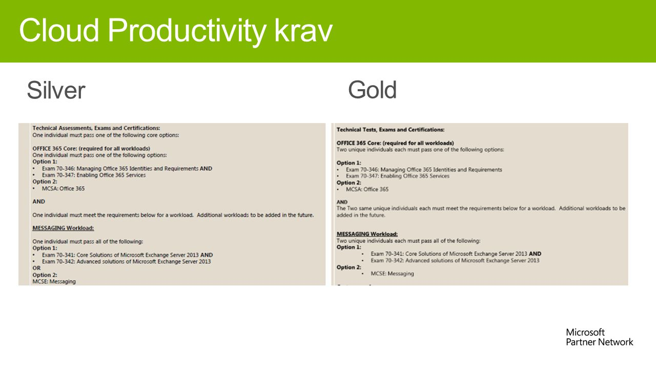 Cloud Productivity krav