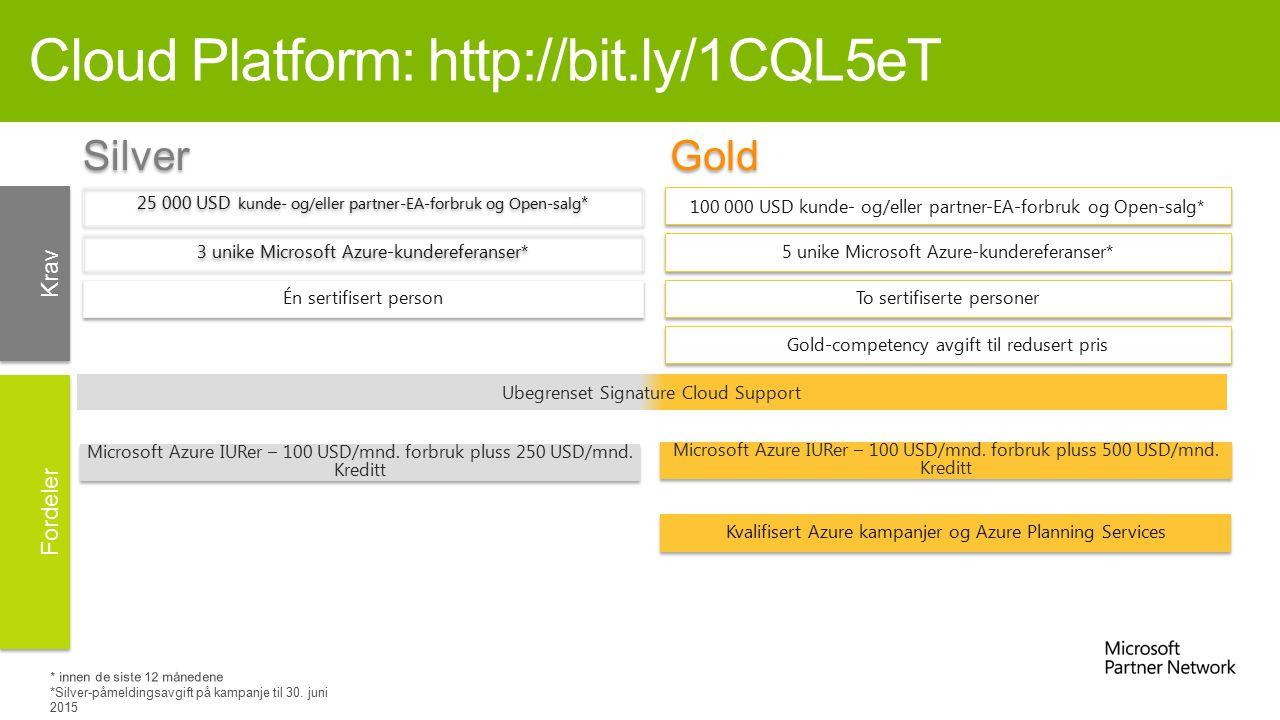 Cloud Platform: http://bit.ly/1CQL5eT 25 000 USD kunde- og/eller partner-EA-forbruk og Open-salg * 3 unike Microsoft Azure-kundereferanser* Én sertifi