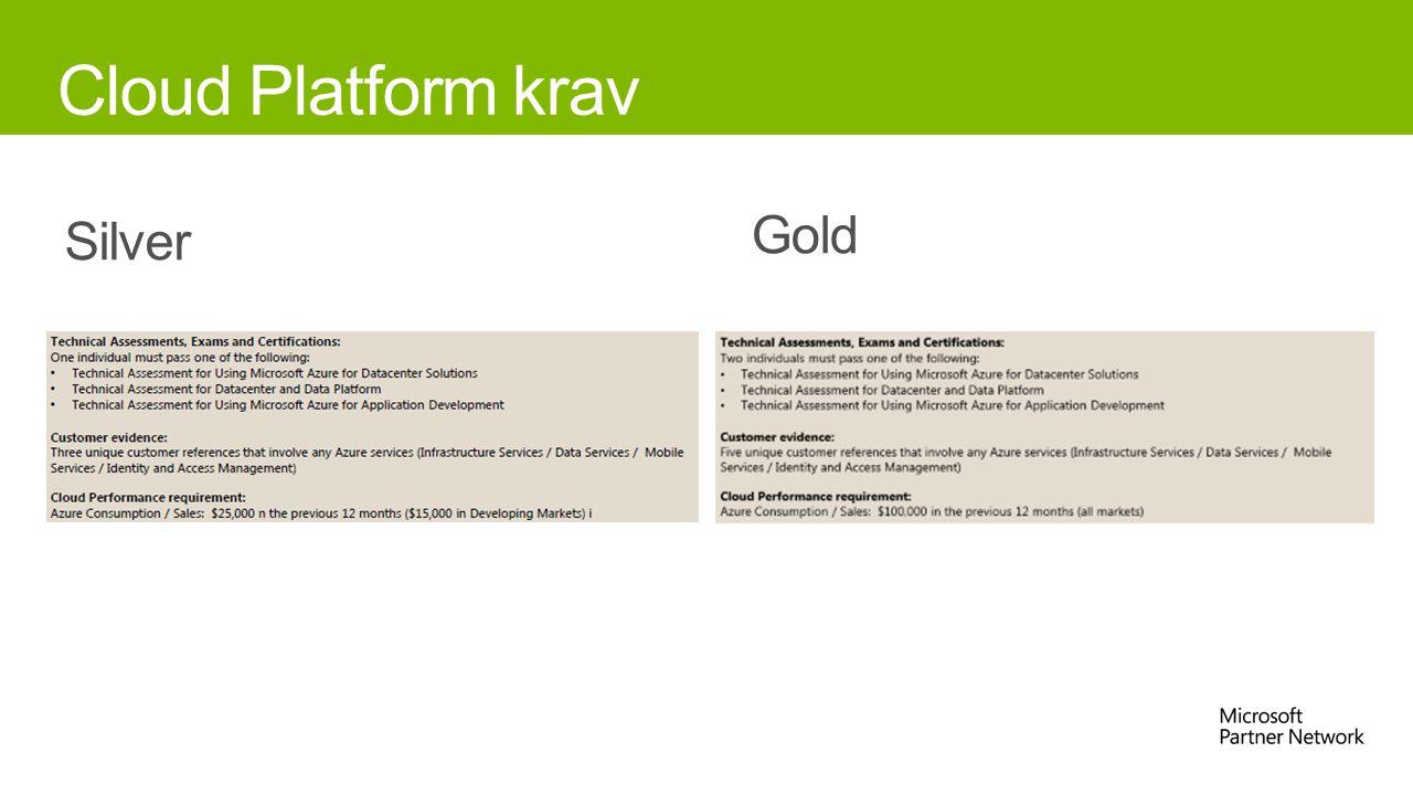 Cloud Platform krav