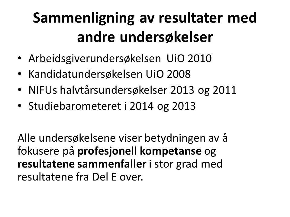 Sammenligning av resultater med andre undersøkelser Arbeidsgiverundersøkelsen UiO 2010 Kandidatundersøkelsen UiO 2008 NIFUs halvtårsundersøkelser 2013