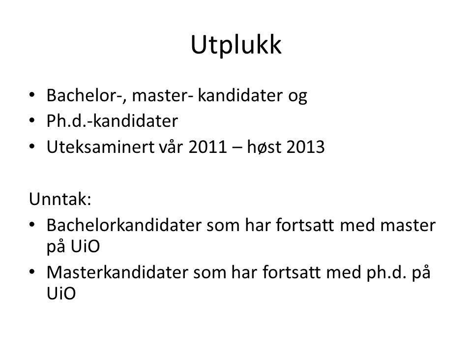 Utplukk Bachelor-, master- kandidater og Ph.d.-kandidater Uteksaminert vår 2011 – høst 2013 Unntak: Bachelorkandidater som har fortsatt med master på