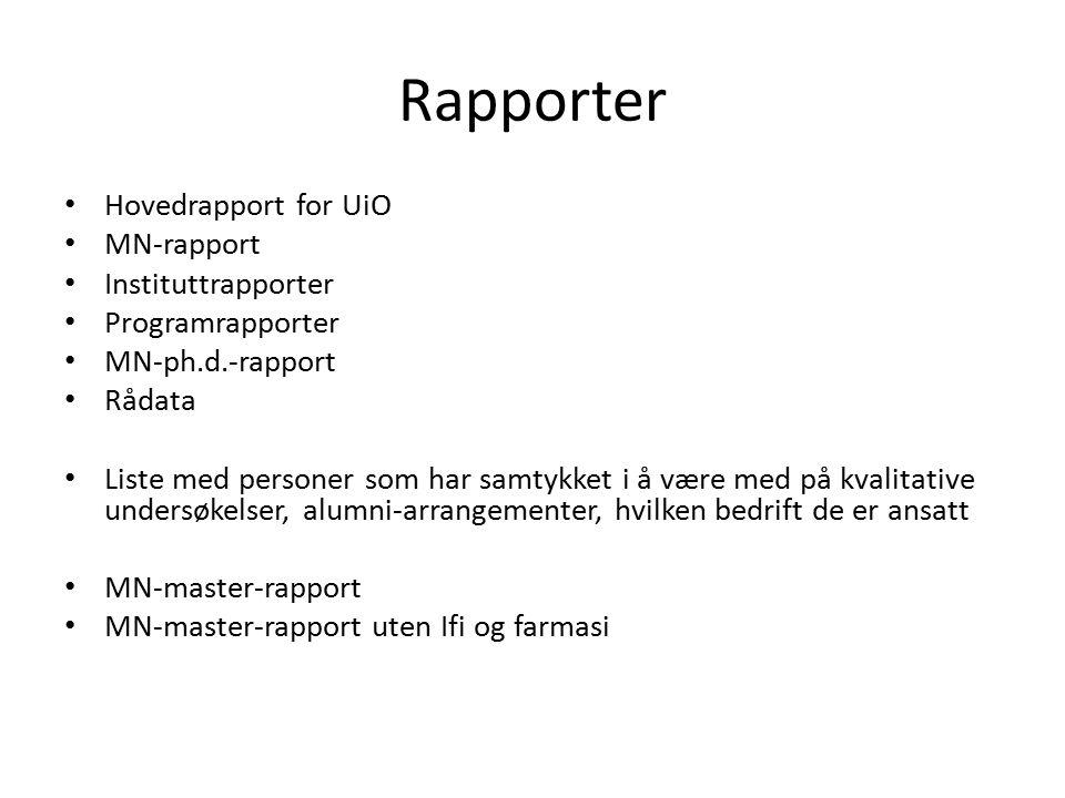 Rapporter Hovedrapport for UiO MN-rapport Instituttrapporter Programrapporter MN-ph.d.-rapport Rådata Liste med personer som har samtykket i å være me