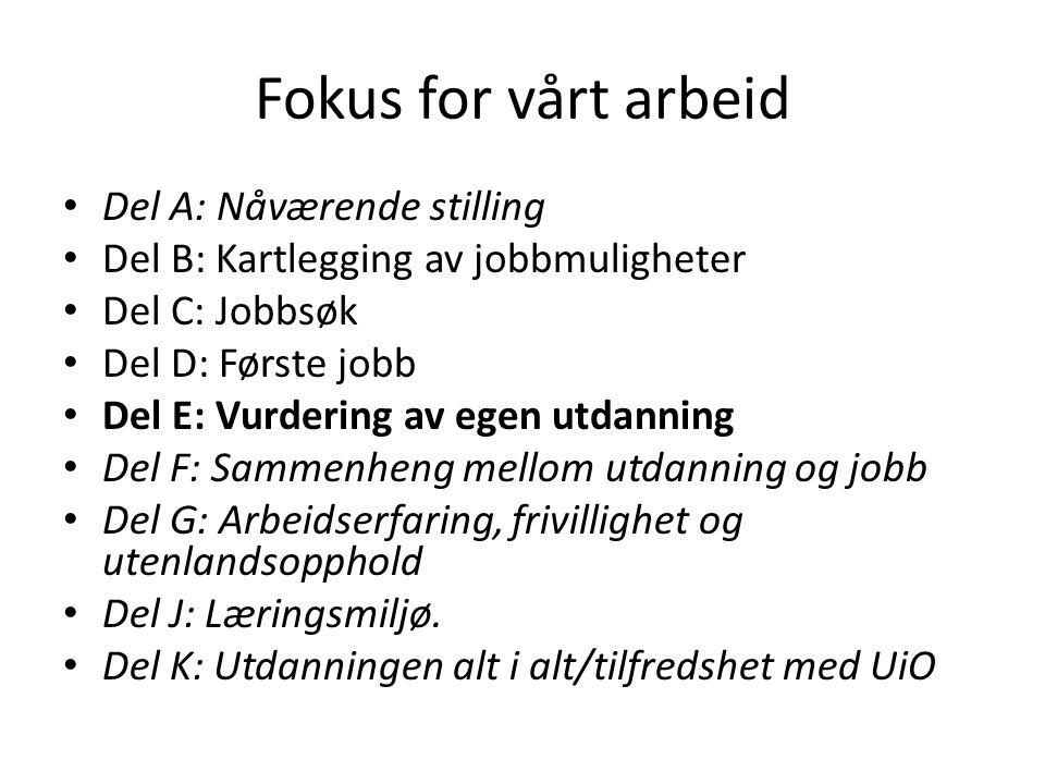 Fokus for vårt arbeid Del A: Nåværende stilling Del B: Kartlegging av jobbmuligheter Del C: Jobbsøk Del D: Første jobb Del E: Vurdering av egen utdann