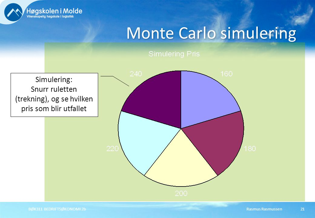 Rasmus RasmussenBØK311 BEDRIFTSØKONOMI 2b21 Monte Carlo simulering Simulering: Snurr ruletten (trekning), og se hvilken pris som blir utfallet