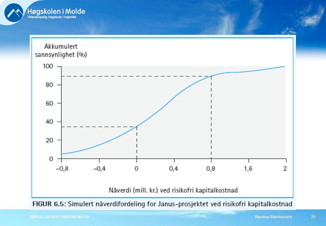 Rasmus RasmussenBØK311 BEDRIFTSØKONOMI 2b23