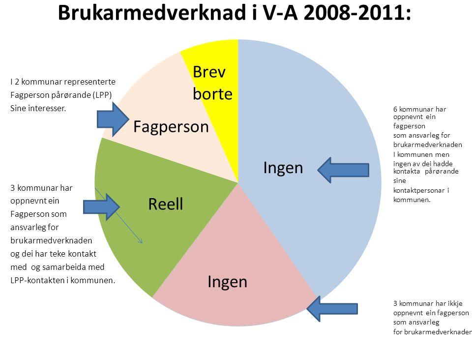 Brukarmedverknad i V-A 2008-2011: 6 kommunar har oppnevnt ein fagperson som ansvarleg for brukarmedverknaden I kommunen men ingen av dei hadde kontakta pårørande sine kontaktpersonar i kommunen.