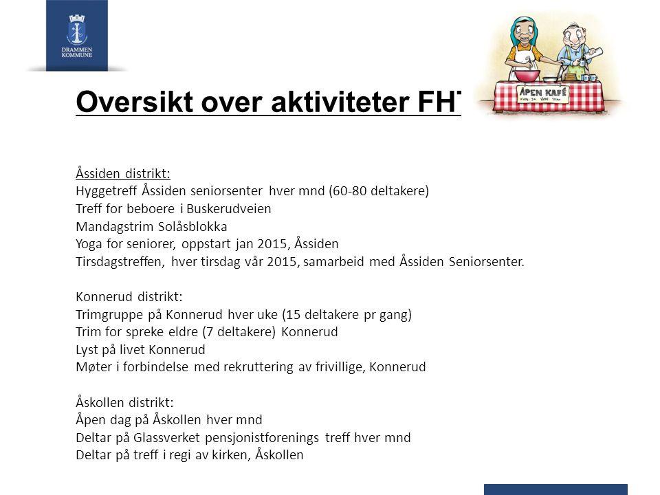 Oversikt over aktiviteter FHT : Åssiden distrikt: Hyggetreff Åssiden seniorsenter hver mnd (60-80 deltakere) Treff for beboere i Buskerudveien Mandags