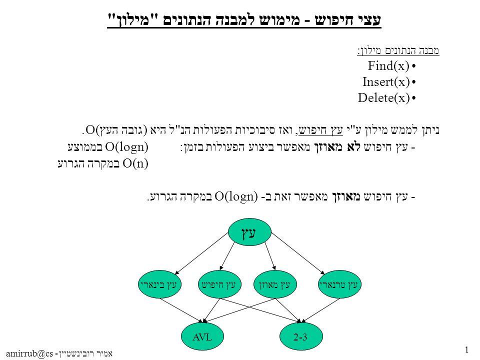 amirrub@cs - אמיר רובינשטיין 1 עצי חיפוש - מימוש למבנה הנתונים