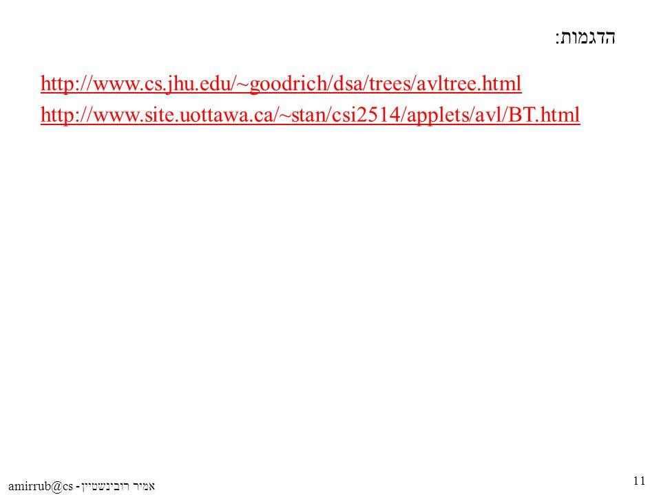 amirrub@cs - אמיר רובינשטיין 11 הדגמות: http://www.cs.jhu.edu/~goodrich/dsa/trees/avltree.html http://www.site.uottawa.ca/~stan/csi2514/applets/avl/BT