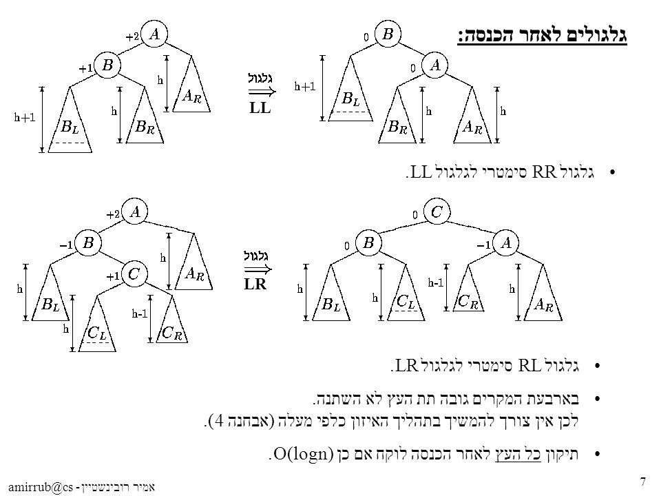 amirrub@cs - אמיר רובינשטיין 7 LL LR גלגול RL סימטרי לגלגול LR. בארבעת המקרים גובה תת העץ לא השתנה. לכן אין צורך להמשיך בתהליך האיזון כלפי מעלה (אבחנה