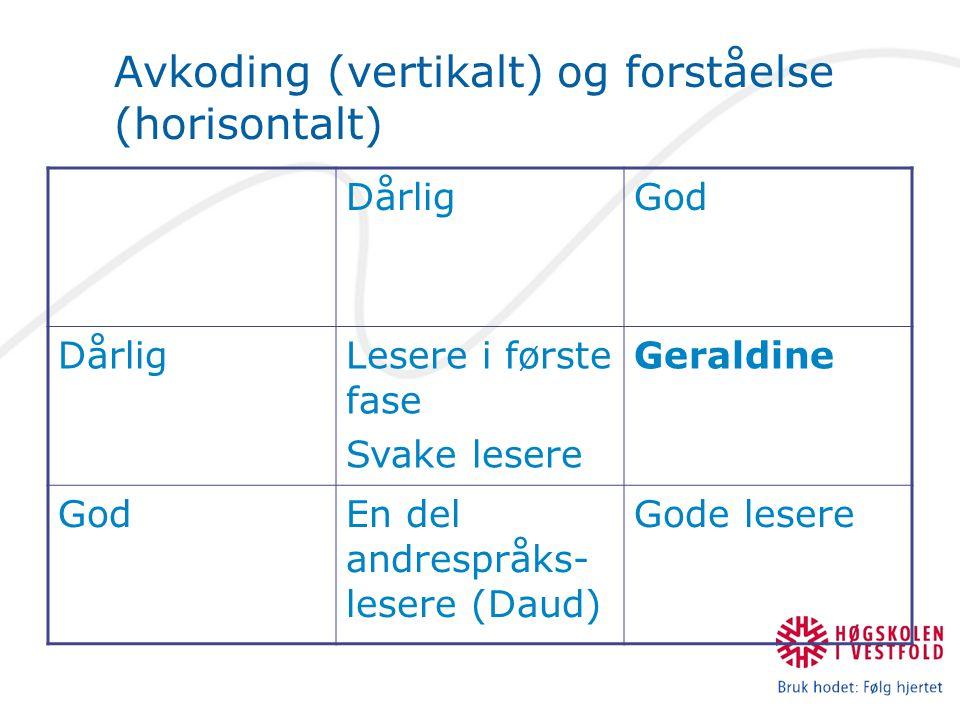 Avkoding (vertikalt) og forståelse (horisontalt) DårligGod DårligLesere i første fase Svake lesere Geraldine GodEn del andrespråks- lesere (Daud) Gode