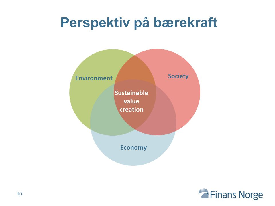 Environment Economy Society Sustainable value creation Perspektiv på bærekraft 10