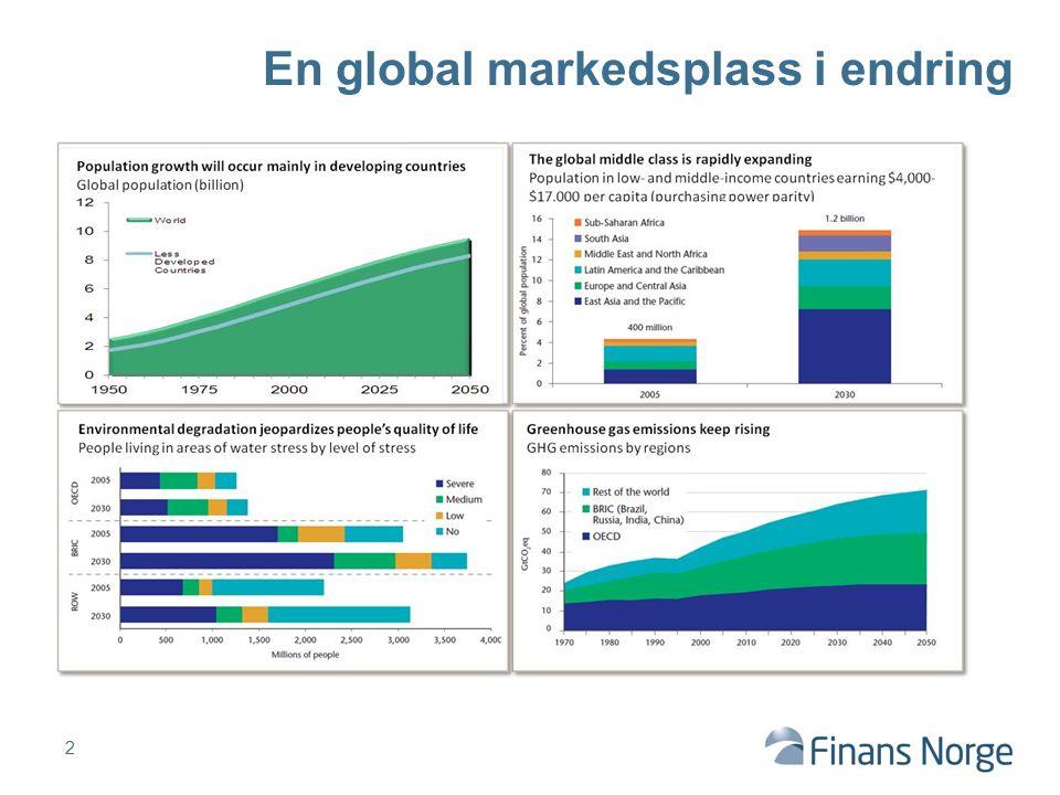 Verdens ressursutnyttelse er ikke bærekraftig Vision 2050 ecological footprint against business-as-usual How many Earths do we use.