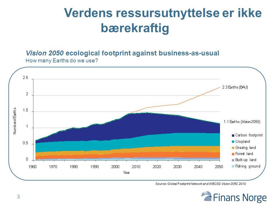 Finansnæringens bidrag til grønn vekst Ansvarlige investeringer Kredittprosesser som ivaretar klima- og miljøhensyn Infrastrukturinvesteringer Innovative finansieringsløsninger Kompetansedeling – eks.