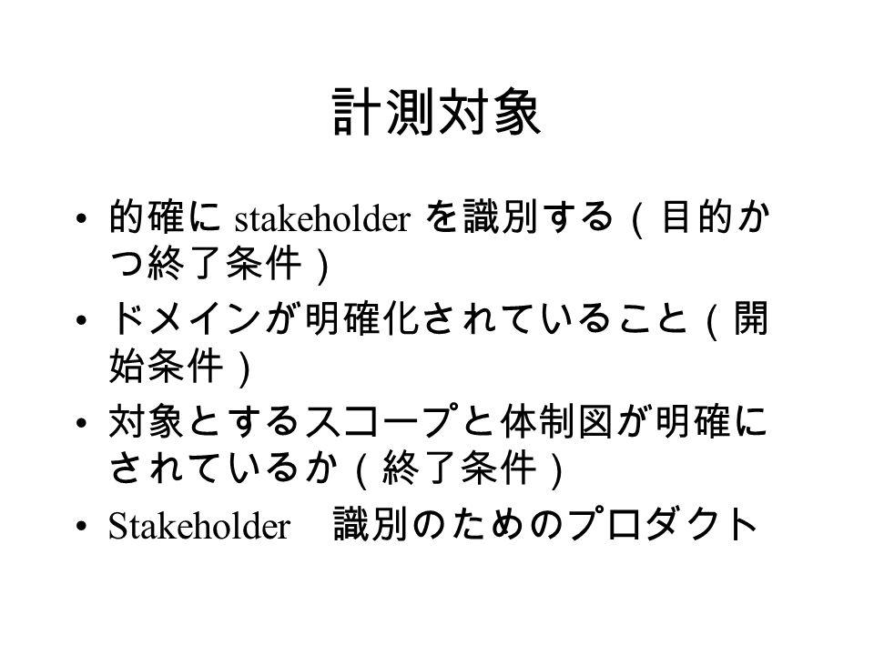 計測対象 的確に stakeholder を識別する(目的か つ終了条件) ドメインが明確化されていること(開 始条件) 対象とするスコープと体制図が明確に されているか(終了条件) Stakeholder 識別のためのプロダクト