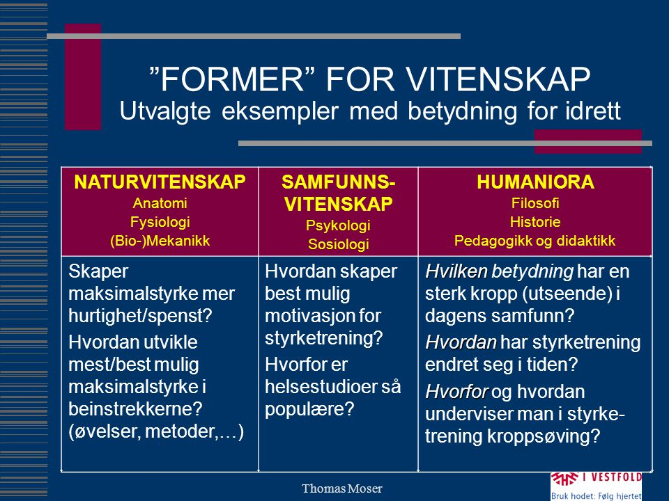 """Thomas Moser """"FORMER"""" FOR VITENSKAP Utvalgte eksempler med betydning for idrett NATURVITENSKAP Anatomi Fysiologi (Bio-)Mekanikk SAMFUNNS- VITENSKAP Ps"""