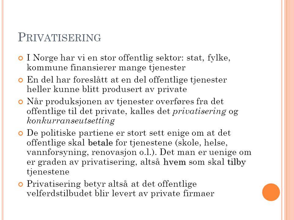 P RIVATISERING I Norge har vi en stor offentlig sektor: stat, fylke, kommune finansierer mange tjenester En del har foreslått at en del offentlige tjenester heller kunne blitt produsert av private Når produksjonen av tjenester overføres fra det offentlige til det private, kalles det privatisering og konkurranseutsetting betale hvemtilby De politiske partiene er stort sett enige om at det offentlige skal betale for tjenestene (skole, helse, vannforsyning, renovasjon o.l.).