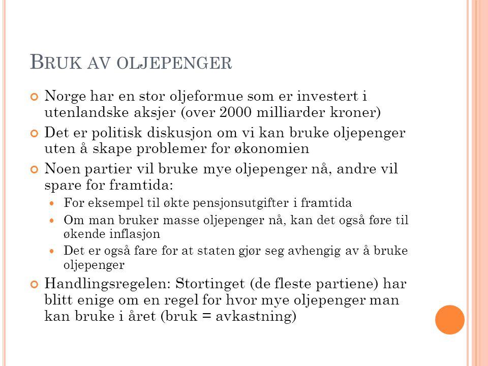 B RUK AV OLJEPENGER Norge har en stor oljeformue som er investert i utenlandske aksjer (over 2000 milliarder kroner) Det er politisk diskusjon om vi kan bruke oljepenger uten å skape problemer for økonomien Noen partier vil bruke mye oljepenger nå, andre vil spare for framtida: For eksempel til økte pensjonsutgifter i framtida Om man bruker masse oljepenger nå, kan det også føre til økende inflasjon Det er også fare for at staten gjør seg avhengig av å bruke oljepenger Handlingsregelen: Stortinget (de fleste partiene) har blitt enige om en regel for hvor mye oljepenger man kan bruke i året (bruk = avkastning)