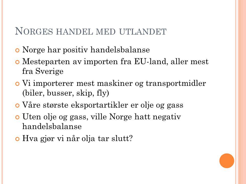 N ORGES HANDEL MED UTLANDET Norge har positiv handelsbalanse Mesteparten av importen fra EU-land, aller mest fra Sverige Vi importerer mest maskiner og transportmidler (biler, busser, skip, fly) Våre største eksportartikler er olje og gass Uten olje og gass, ville Norge hatt negativ handelsbalanse Hva gjør vi når olja tar slutt?