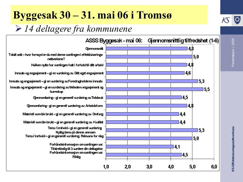 KS Effektiviseringsnettverkene Presentasjon | 2005 Byggesak 30 – 31.