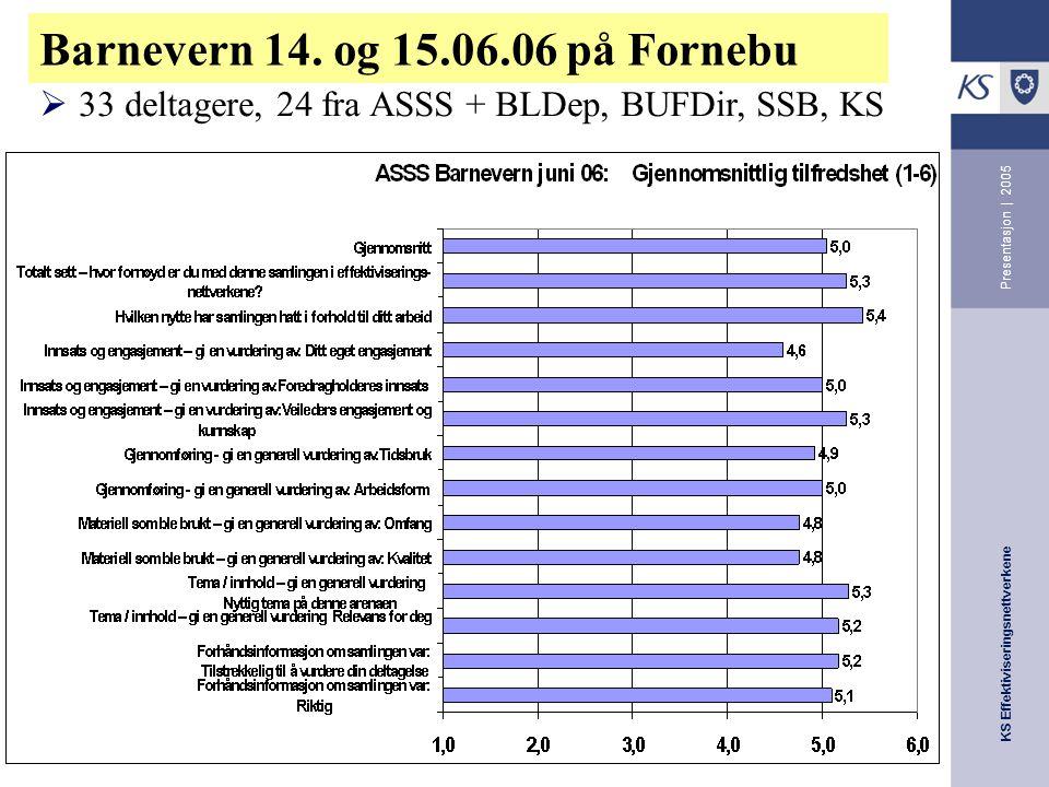 KS Effektiviseringsnettverkene Presentasjon | 2005 Barnevern 14.