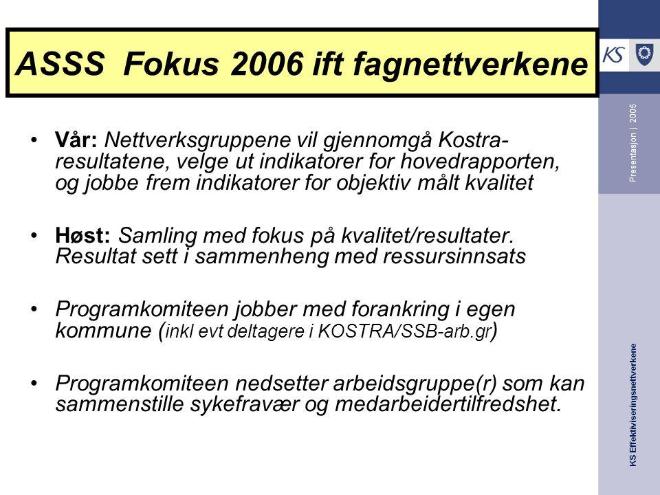 KS Effektiviseringsnettverkene Presentasjon | 2005 Nettverksarbeid, høsten 2005.