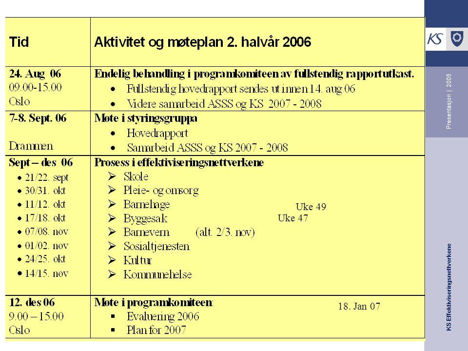 KS Effektiviseringsnettverkene Presentasjon | 2005 Uke 49 Uke 47 18. Jan 07