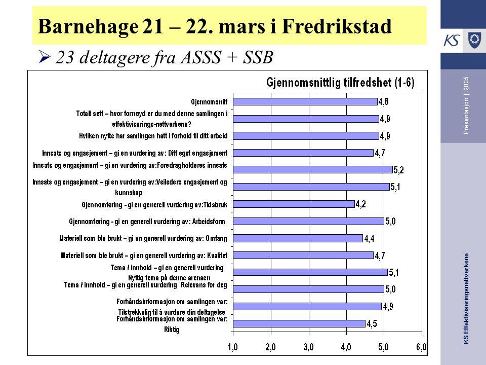 KS Effektiviseringsnettverkene Presentasjon | 2005 Barnehage 21 – 22.