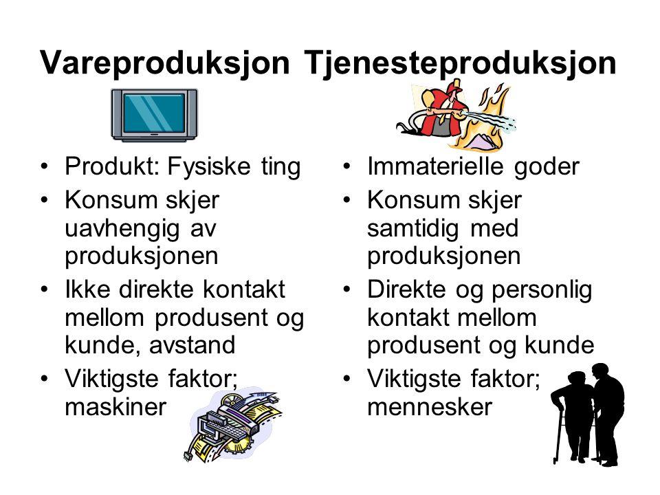 Vareproduksjon Tjenesteproduksjon Produkt: Fysiske ting Konsum skjer uavhengig av produksjonen Ikke direkte kontakt mellom produsent og kunde, avstand