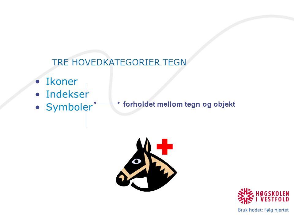 TRE HOVEDKATEGORIER TEGN Ikoner Indekser Symboler forholdet mellom tegn og objekt 