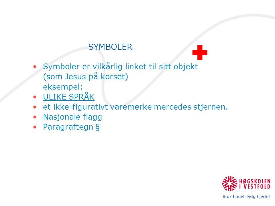 SYMBOLER Symboler er vilkårlig linket til sitt objekt (som Jesus på korset) eksempel: ULIKE SPRÅK et ikke-figurativt varemerke mercedes stjernen. Nasj