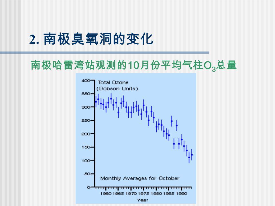 2. 南极臭氧洞的变化 南极哈雷湾站观测的 10 月份平均气柱 O 3 总量