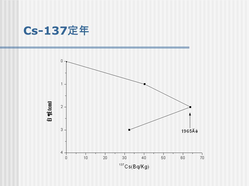 Cs-137 定年