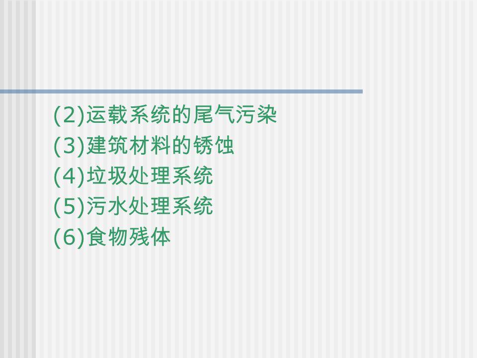 (2) 运载系统的尾气污染 (3) 建筑材料的锈蚀 (4) 垃圾处理系统 (5) 污水处理系统 (6) 食物残体