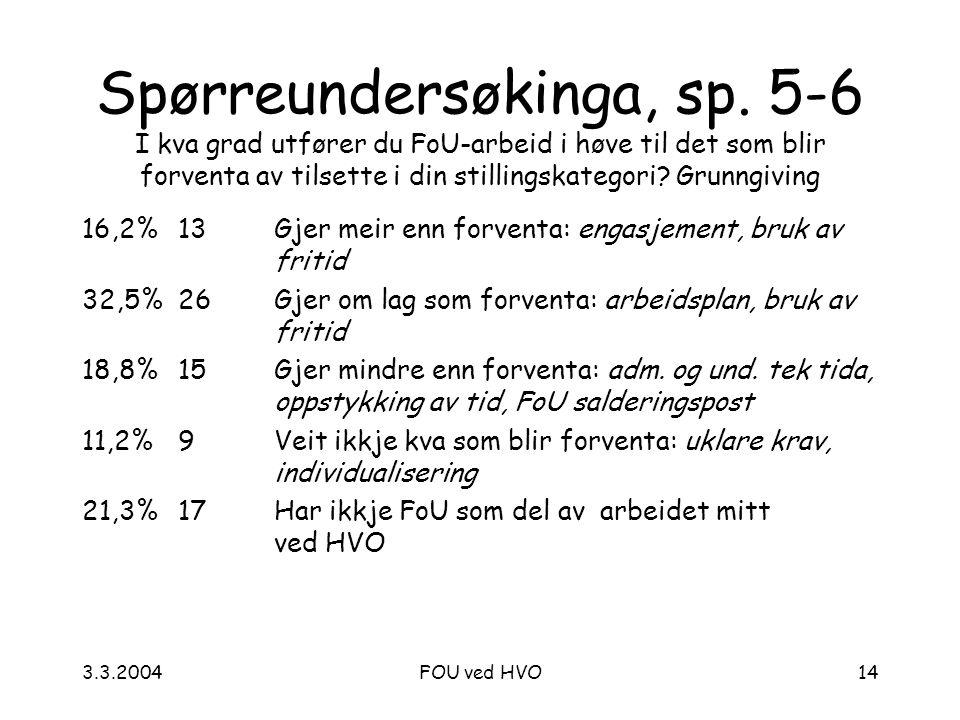 3.3.2004FOU ved HVO14 Spørreundersøkinga, sp.