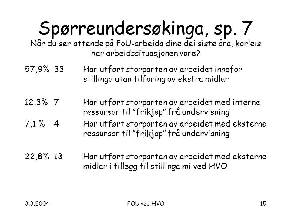 3.3.2004FOU ved HVO15 Spørreundersøkinga, sp.