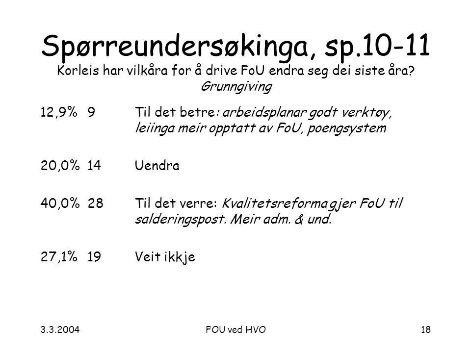 3.3.2004FOU ved HVO18 Spørreundersøkinga, sp.10-11 Korleis har vilkåra for å drive FoU endra seg dei siste åra.