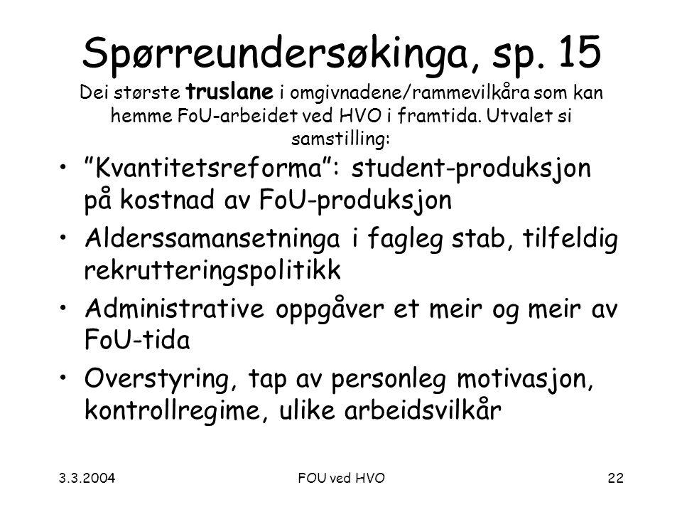 3.3.2004FOU ved HVO22 Spørreundersøkinga, sp.