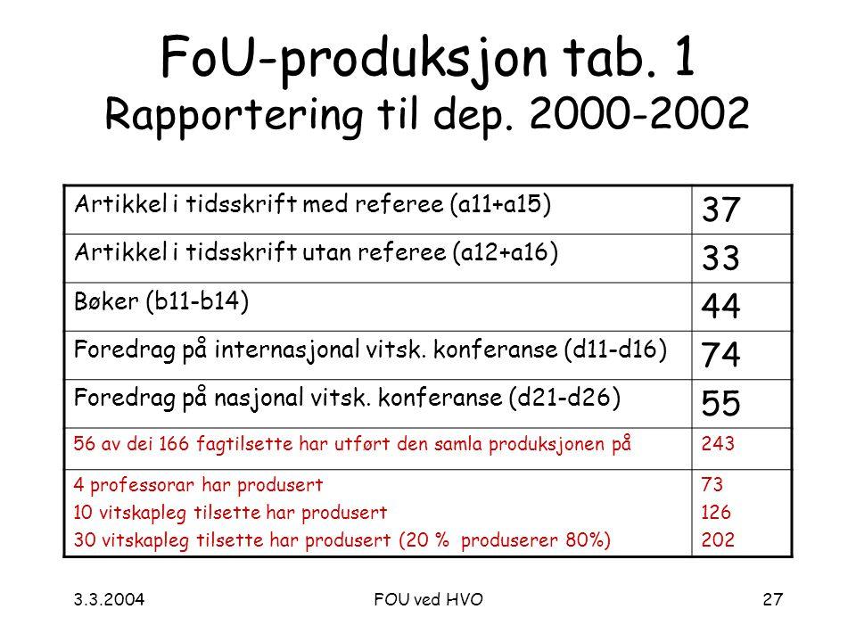 3.3.2004FOU ved HVO27 FoU-produksjon tab. 1 Rapportering til dep.