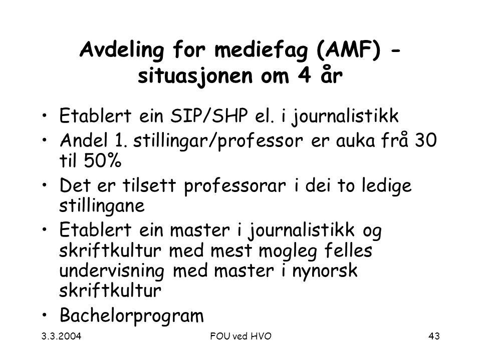 3.3.2004FOU ved HVO43 Avdeling for mediefag (AMF) - situasjonen om 4 år Etablert ein SIP/SHP el.